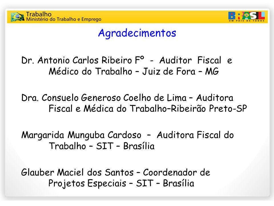Agradecimentos Dr. Antonio Carlos Ribeiro Fº - Auditor Fiscal e Médico do Trabalho – Juiz de Fora – MG.