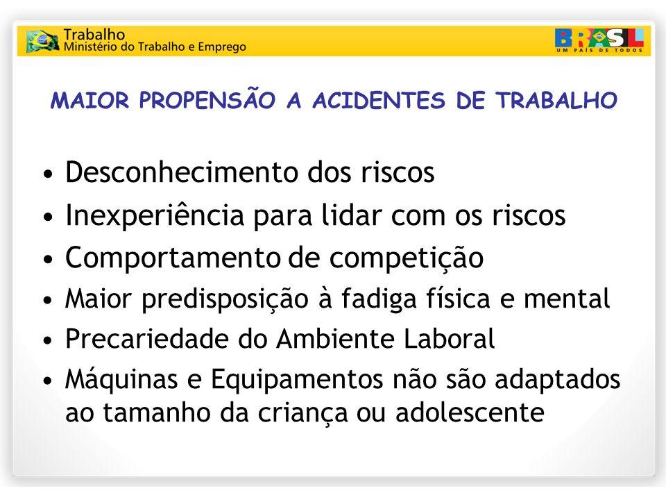 MAIOR PROPENSÃO A ACIDENTES DE TRABALHO