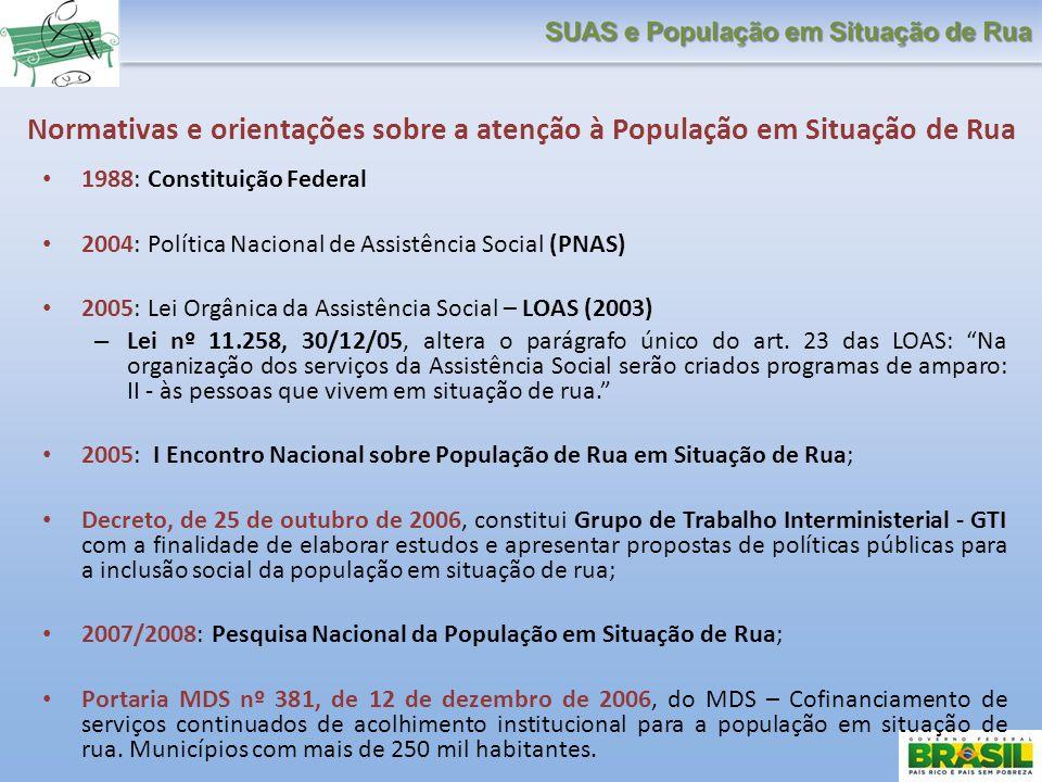 Normativas e orientações sobre a atenção à População em Situação de Rua