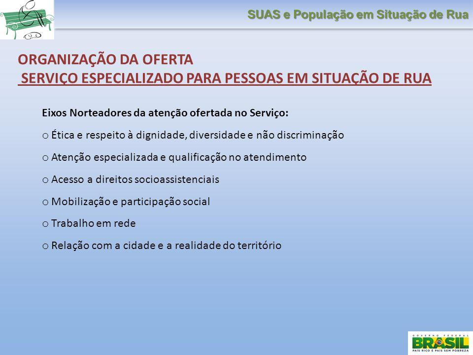 SERVIÇO ESPECIALIZADO PARA PESSOAS EM SITUAÇÃO DE RUA