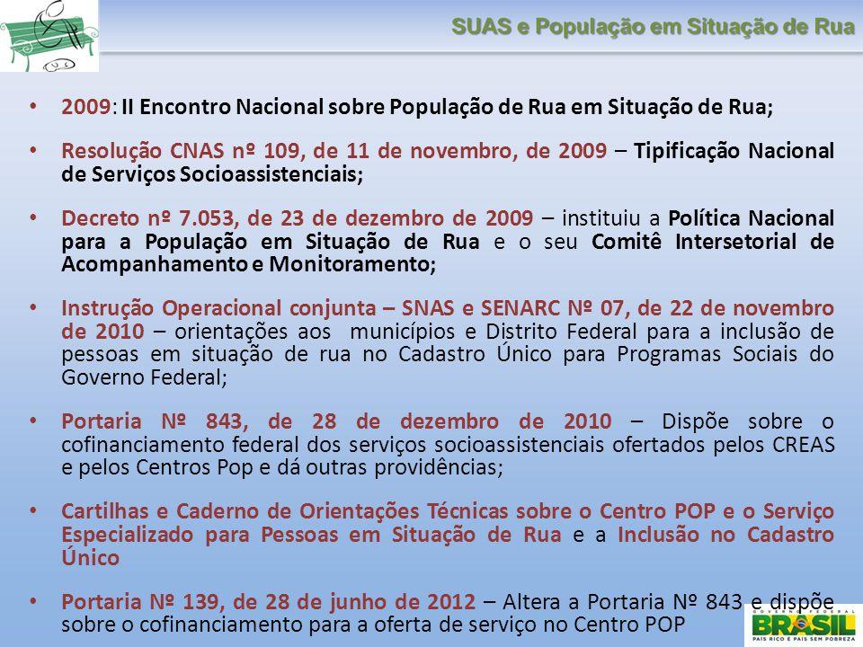 2009: II Encontro Nacional sobre População de Rua em Situação de Rua;