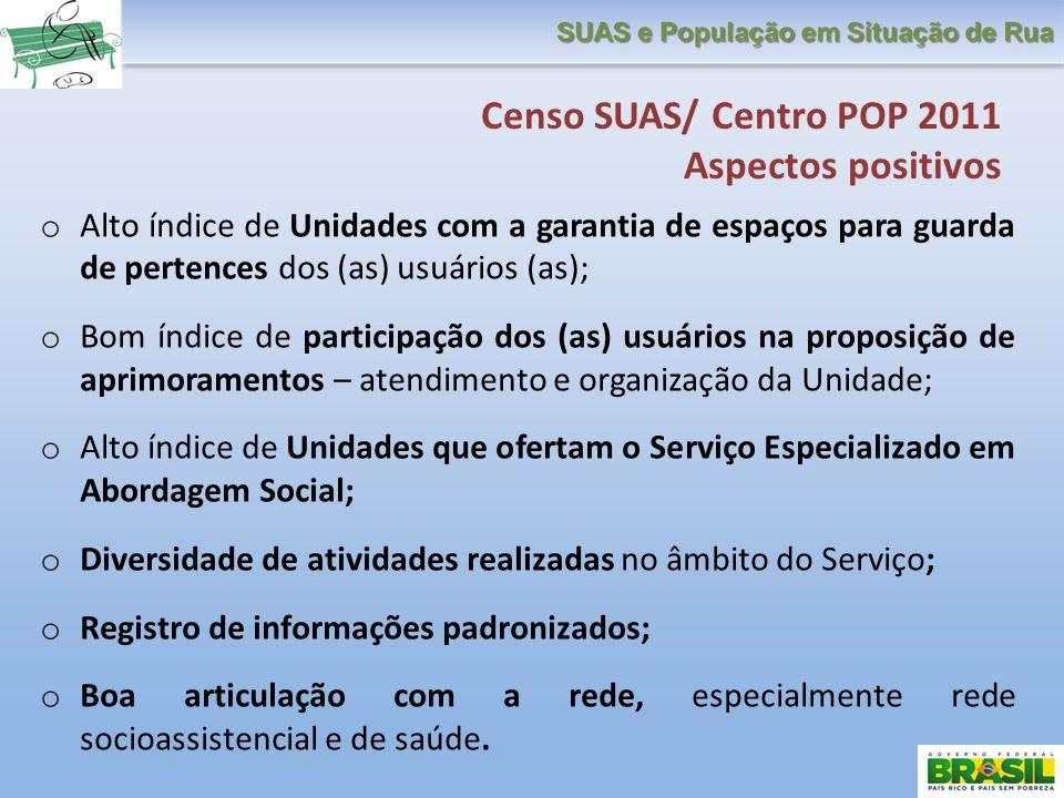 Censo SUAS/ Centro POP 2011 Aspectos positivos