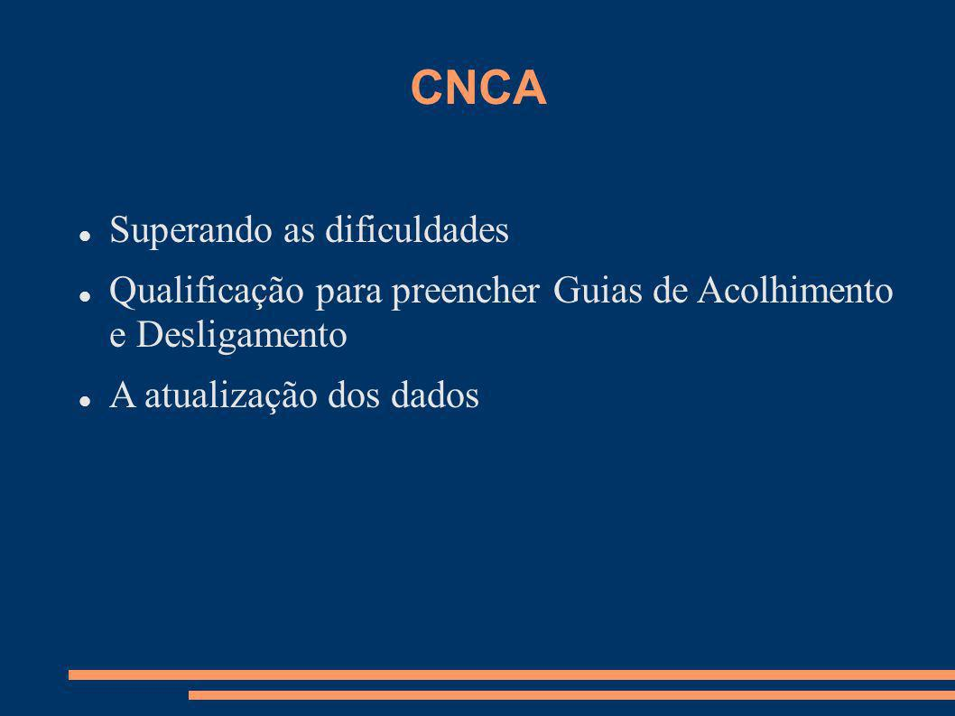 CNCA Superando as dificuldades