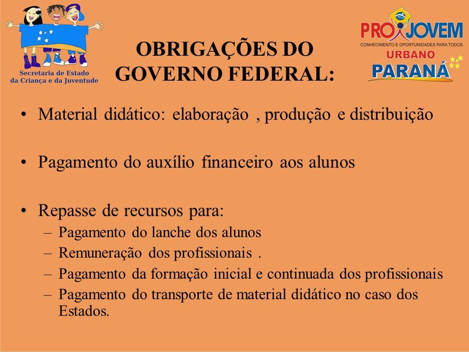 OBRIGAÇÕES DO GOVERNO FEDERAL:
