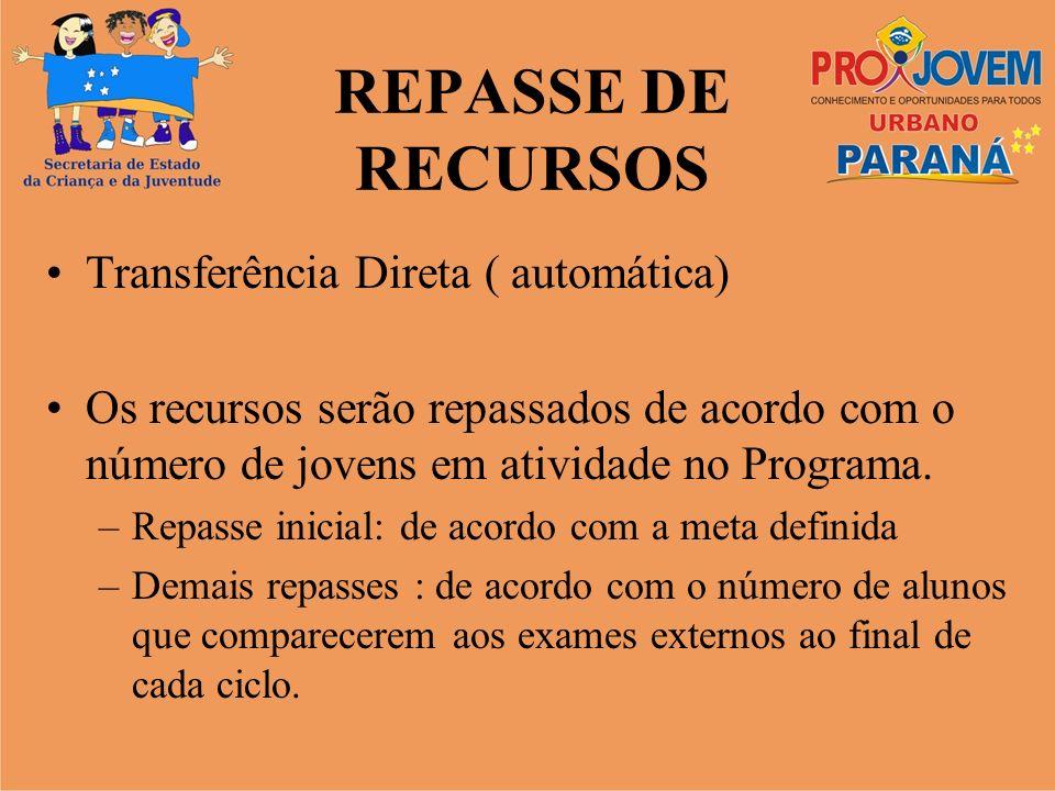 REPASSE DE RECURSOS Transferência Direta ( automática)