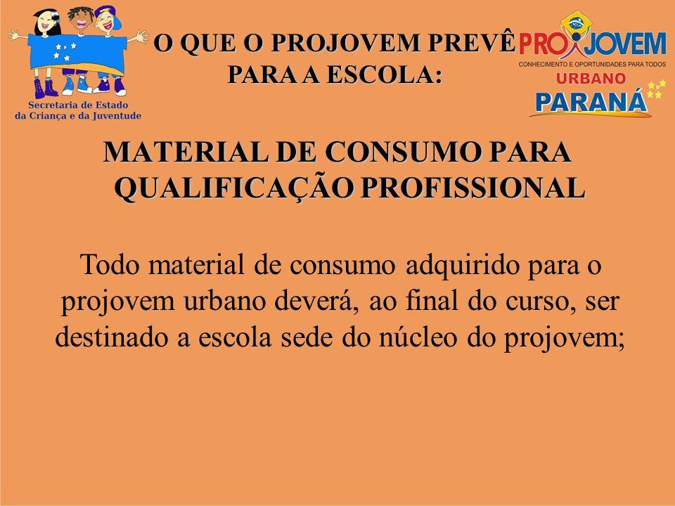 MATERIAL DE CONSUMO PARA QUALIFICAÇÃO PROFISSIONAL