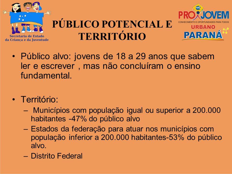 PÚBLICO POTENCIAL E TERRITÓRIO