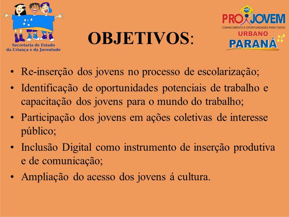 OBJETIVOS: Re-inserção dos jovens no processo de escolarização;