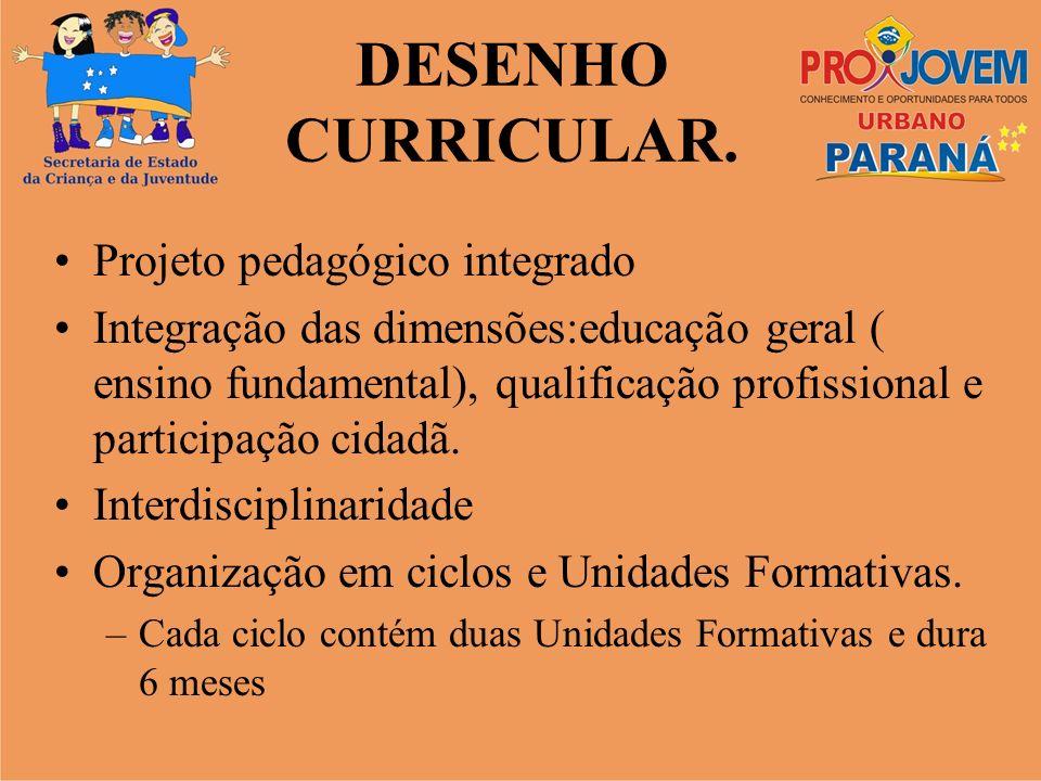 DESENHO CURRICULAR. Projeto pedagógico integrado