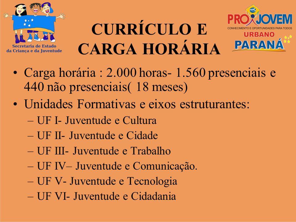 CURRÍCULO E CARGA HORÁRIA