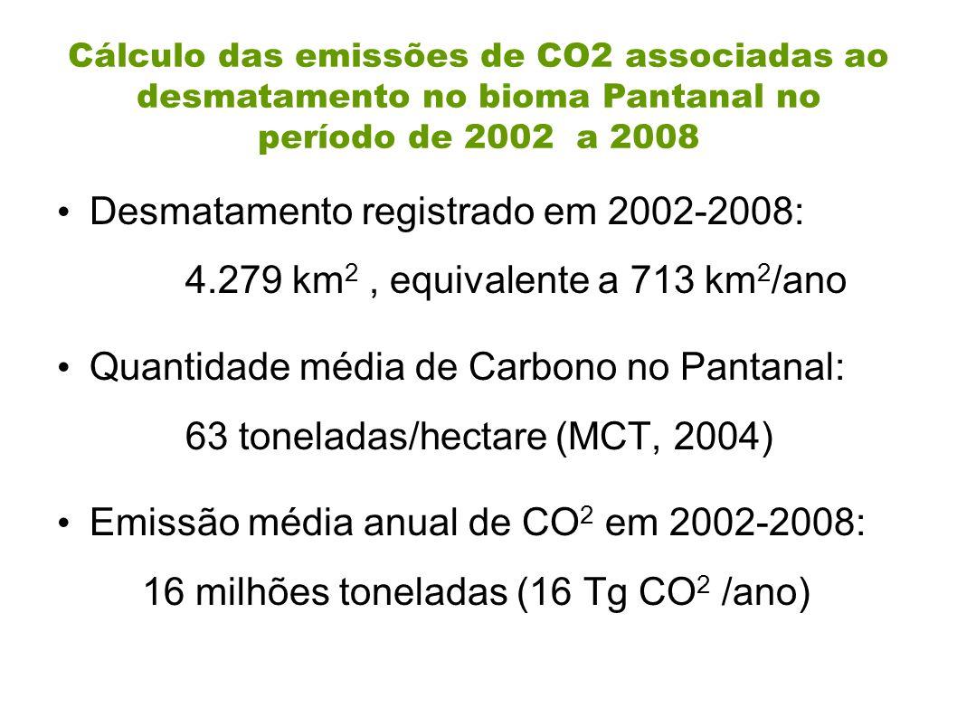 Cálculo das emissões de CO2 associadas ao desmatamento no bioma Pantanal no período de 2002 a 2008
