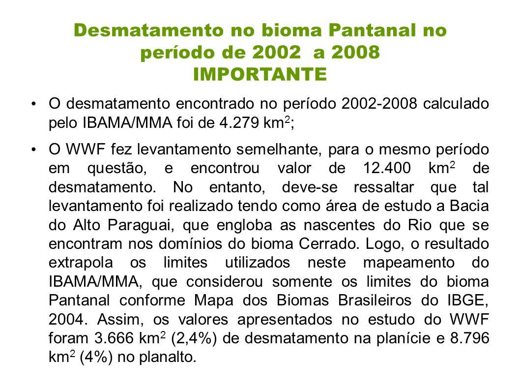 Desmatamento no bioma Pantanal no período de 2002 a 2008