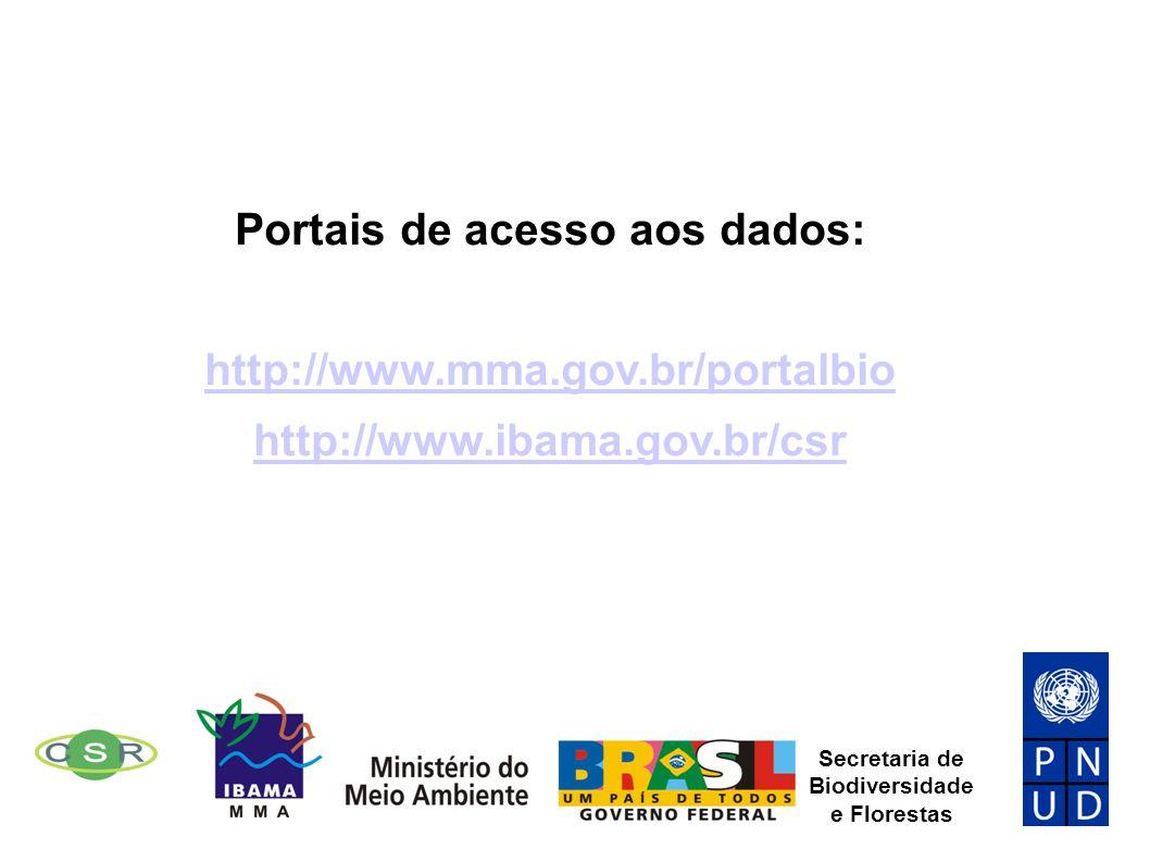 Portais de acesso aos dados: Secretaria de Biodiversidade e Florestas