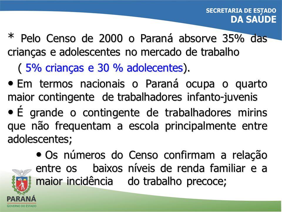 * Pelo Censo de 2000 o Paraná absorve 35% das crianças e adolescentes no mercado de trabalho