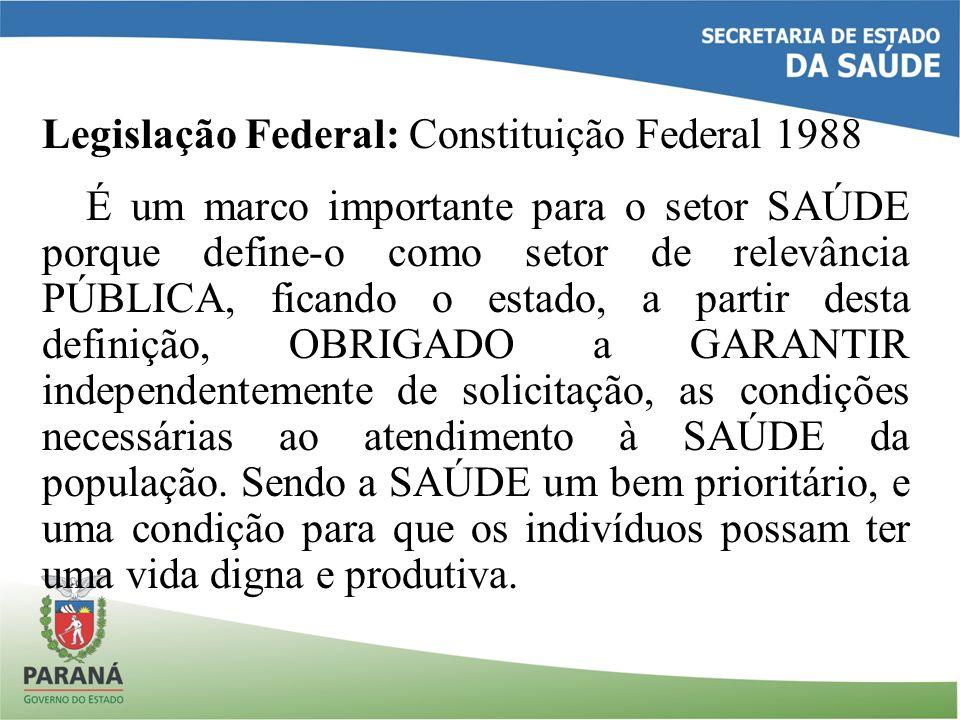 Legislação Federal: Constituição Federal 1988