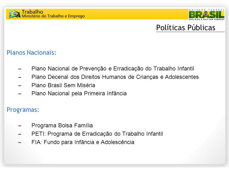 Políticas Públicas Planos Nacionais: Programas: