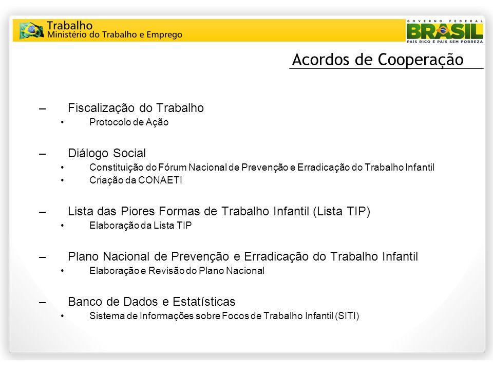 Acordos de Cooperação Fiscalização do Trabalho Diálogo Social