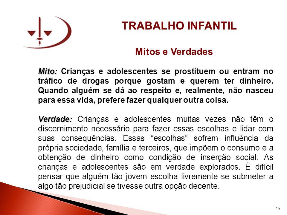 TRABALHO INFANTIL Mitos e Verdades