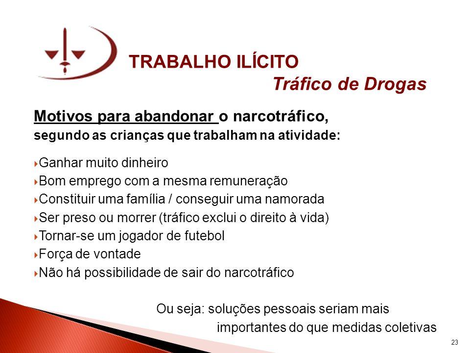 TRABALHO ILÍCITO Tráfico de Drogas