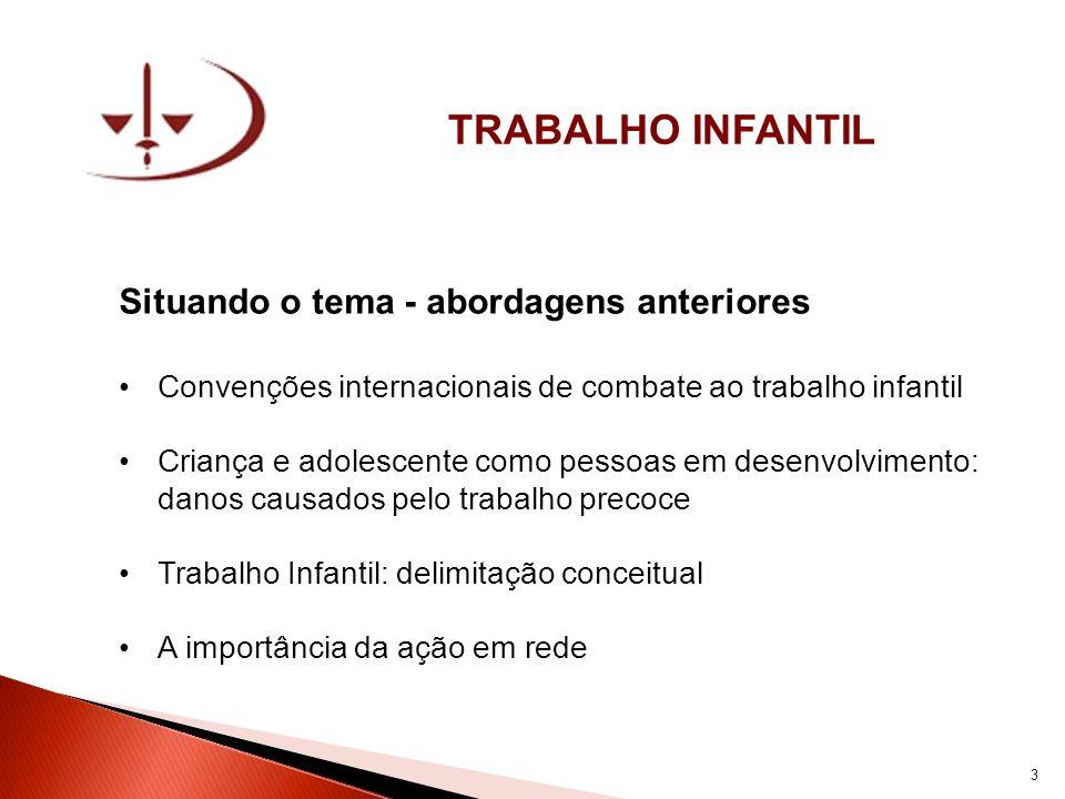 TRABALHO INFANTIL Situando o tema - abordagens anteriores