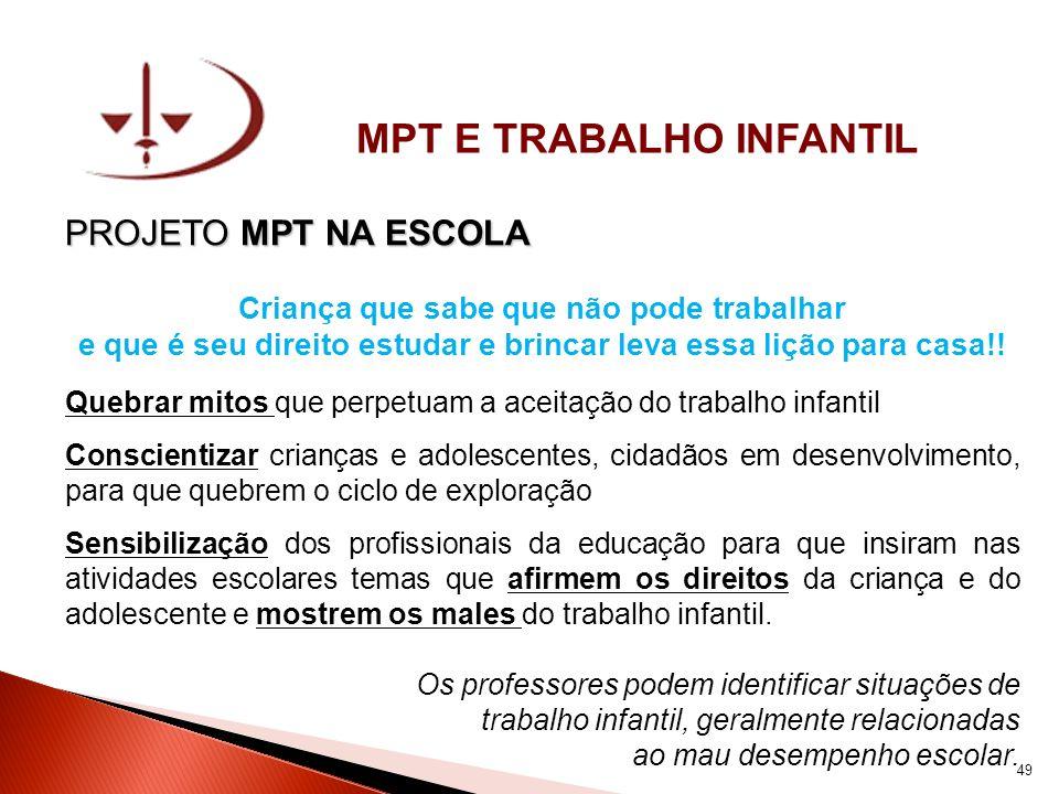 MPT E TRABALHO INFANTIL Criança que sabe que não pode trabalhar