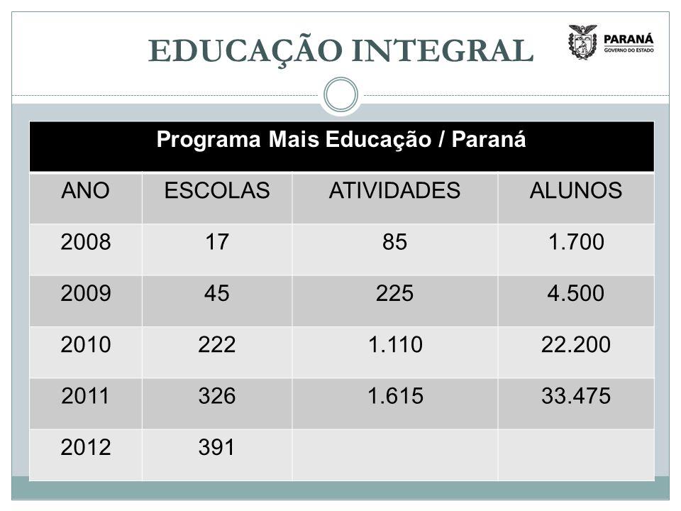 Programa Mais Educação / Paraná