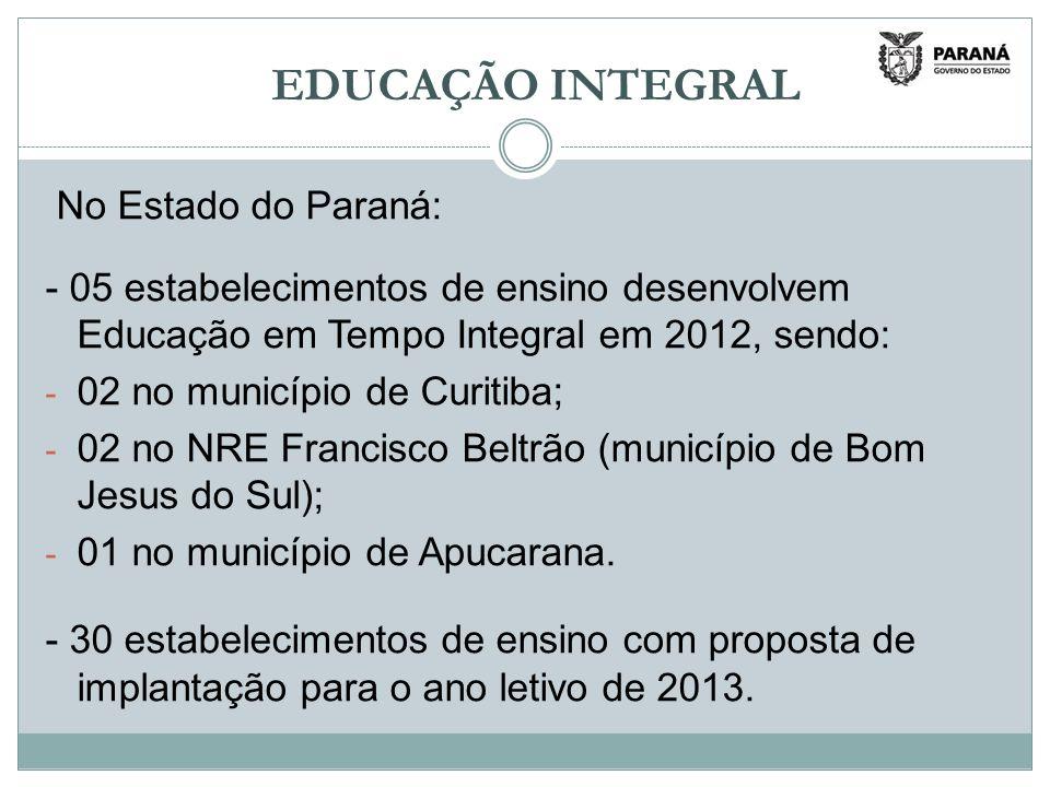 EDUCAÇÃO INTEGRAL No Estado do Paraná: