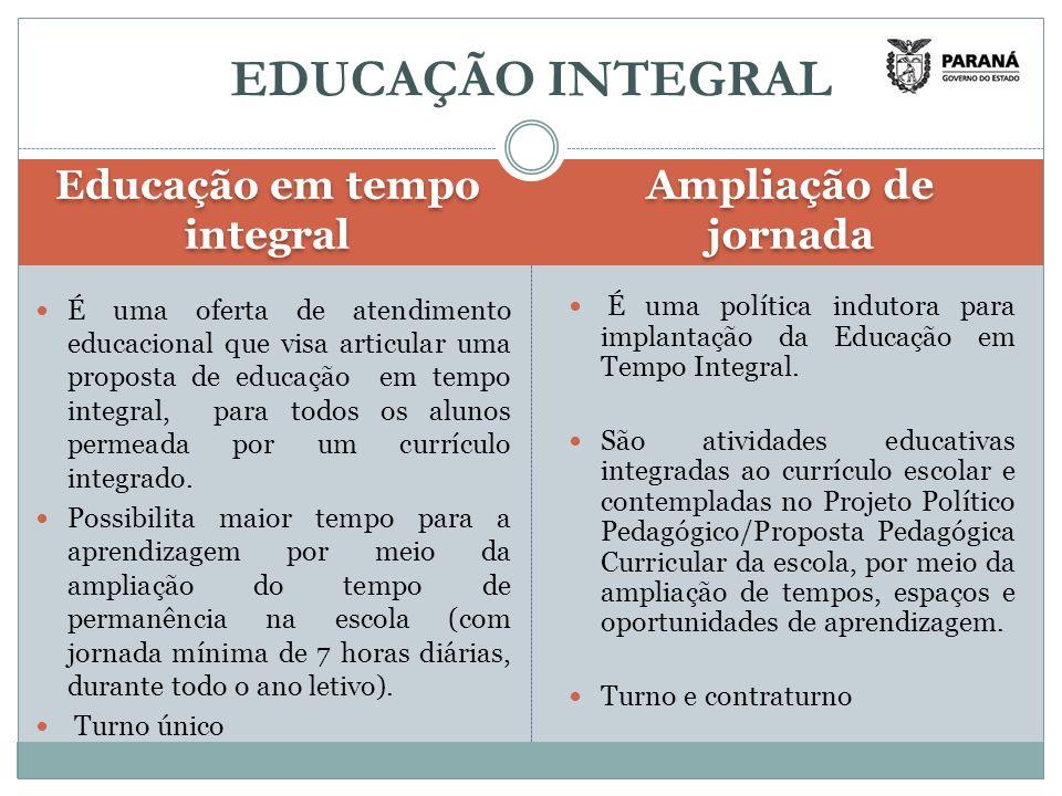 EDUCAÇÃO INTEGRAL Educação em tempo integral Ampliação de jornada