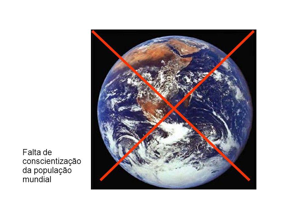 Falta de conscientização da população mundial