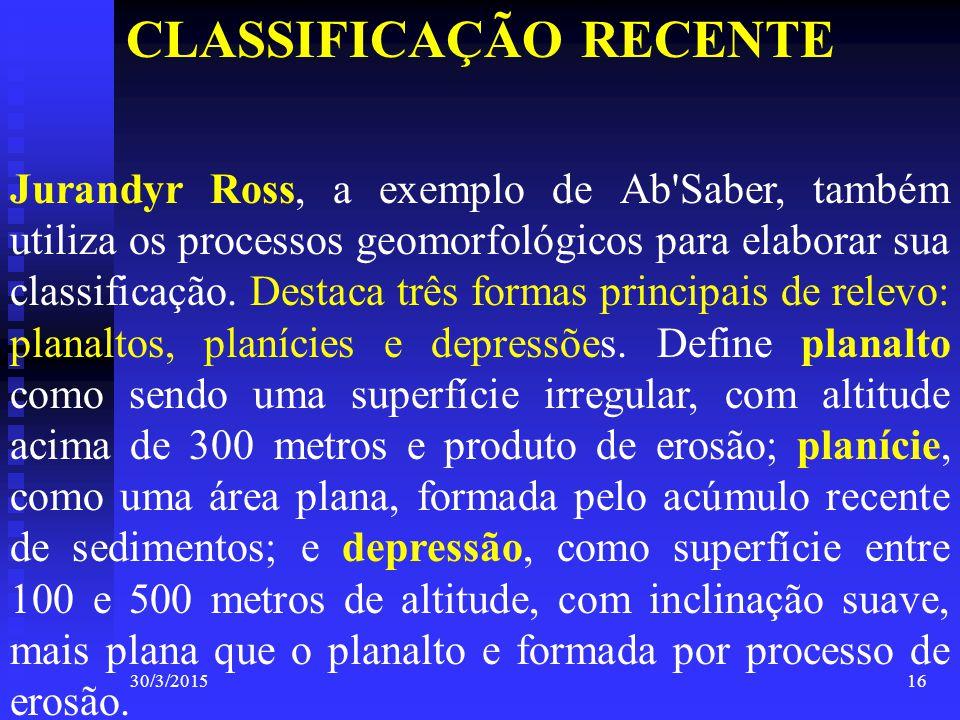 CLASSIFICAÇÃO RECENTE