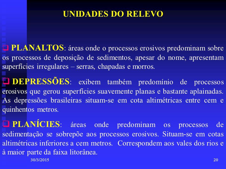 UNIDADES DO RELEVO