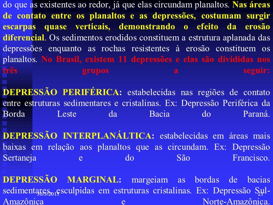 As depressões são formas de relevo que apresentam altitudes mais baixas do que as existentes ao redor, já que elas circundam planaltos. Nas áreas de contato entre os planaltos e as depressões, costumam surgir escarpas quase verticais, demonstrando o efeito da erosão diferencial. Os sedimentos erodidos constituem a estrutura aplanada das depressões enquanto as rochas resistentes à erosão constituem os planaltos. No Brasil, existem 11 depressões e elas são divididas nos três grupos a seguir: DEPRESSÃO PERIFÉRICA: estabelecidas nas regiões de contato entre estruturas sedimentares e cristalinas. Ex: Depressão Periférica da Borda Leste da Bacia do Paraná. DEPRESSÃO INTERPLANÁLTICA: estabelecidas em áreas mais baixas em relação aos planaltos que as circundam. Ex: Depressão Sertaneja e do São Francisco. DEPRESSÃO MARGINAL: margeiam as bordas de bacias sedimentares, esculpidas em estruturas cristalinas. Ex: Depressão Sul-Amazônica e Norte-Amazônica.