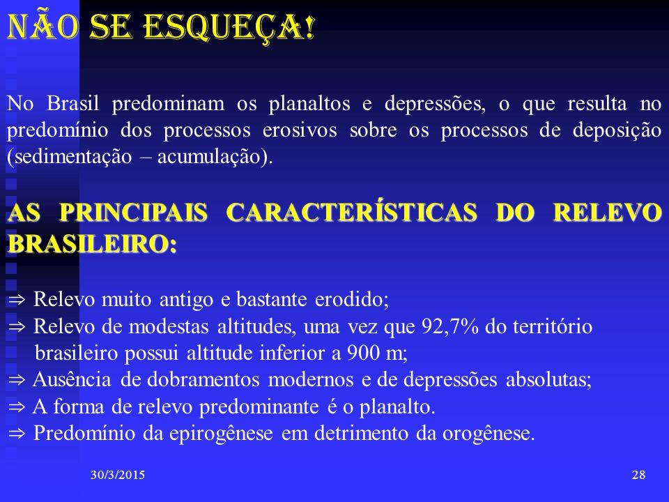 NÃO SE ESQUEÇA! AS PRINCIPAIS CARACTERÍSTICAS DO RELEVO BRASILEIRO:
