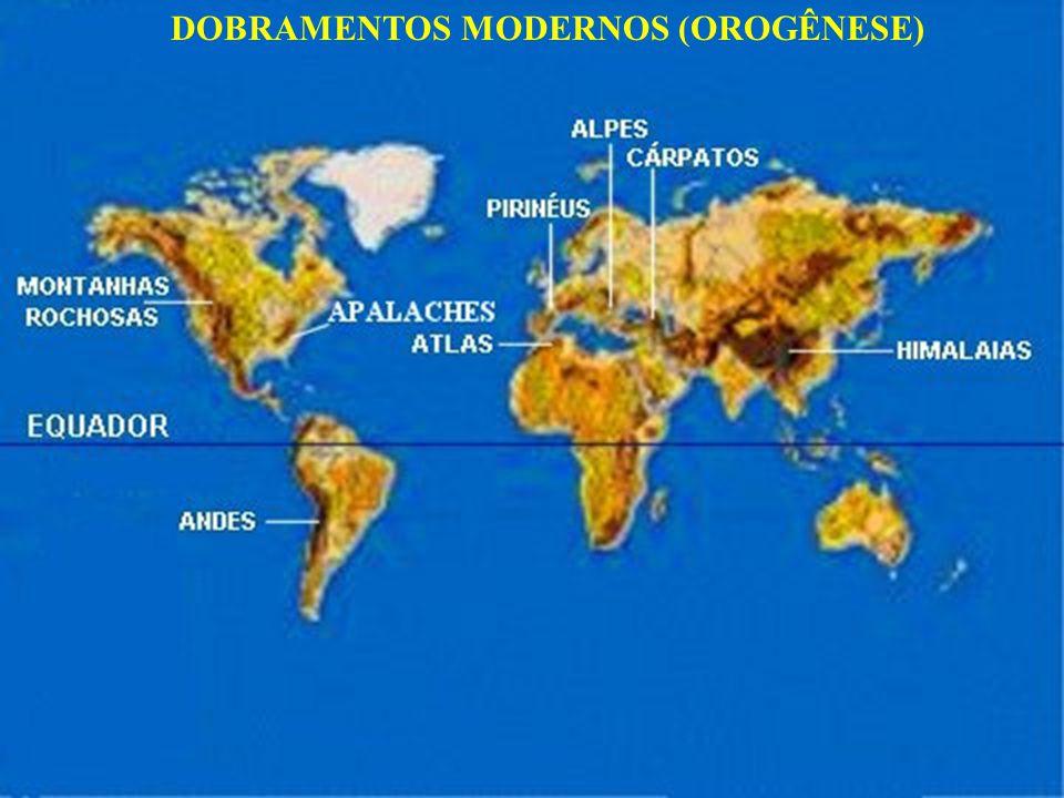 DOBRAMENTOS MODERNOS (OROGÊNESE)