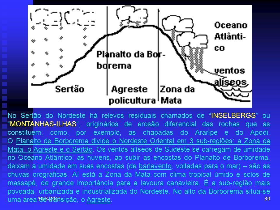 No Sertão do Nordeste há relevos residuais chamados de INSELBERGS ou MONTANHAS-ILHAS , originários de erosão diferencial das rochas que as constituem; como, por exemplo, as chapadas do Araripe e do Apodi. O Planalto de Borborema divide o Nordeste Oriental em 3 sub-regiões: a Zona da Mata, o Agreste e o Sertão. Os ventos alíseos de Sudeste se carregam de umidade no Oceano Atlântico; as nuvens, ao subir as encostas do Planalto de Borborema, deixam a umidade em suas encostas (de barlavento, voltadas para o mar) – são as chuvas orográficas. Aí está a Zona da Mata com clima tropical úmido e solos de massapê, de grande importância para a lavoura canavieira. É a sub-região mais povoada, urbanizada e industrializada do Nordeste. No alto da Borborema situa-se uma área de transição, o Agreste.