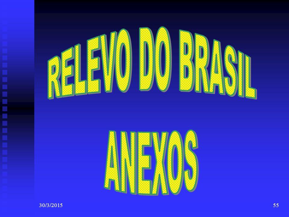 RELEVO DO BRASIL ANEXOS 09/04/2017