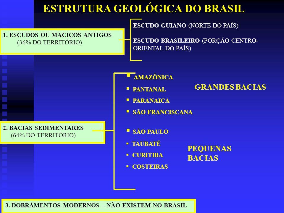 ESTRUTURA GEOLÓGICA DO BRASIL