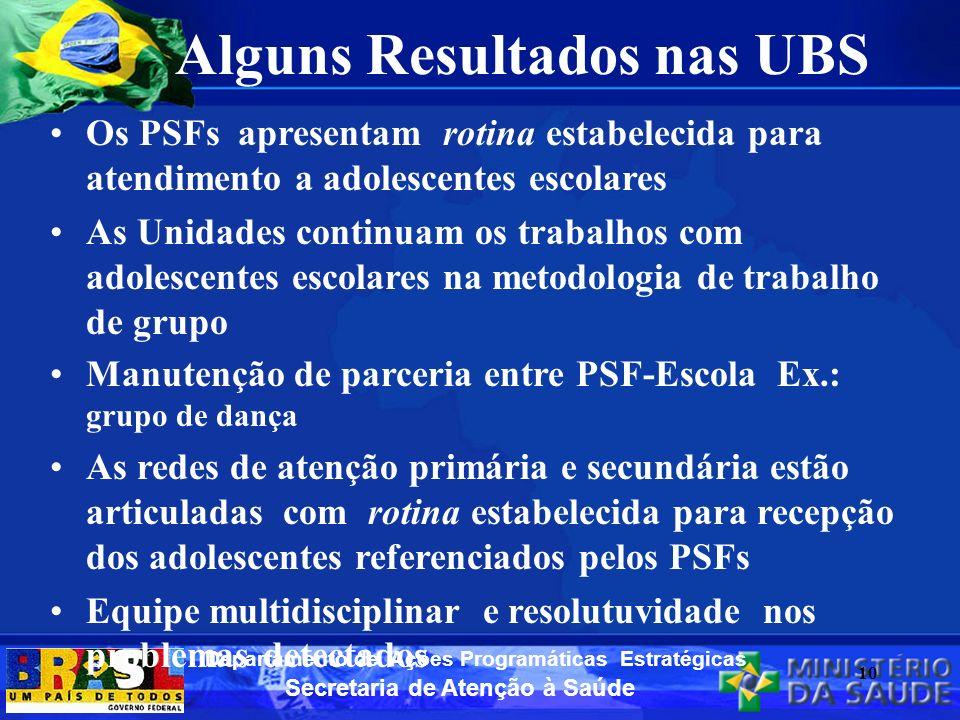 Alguns Resultados nas UBS