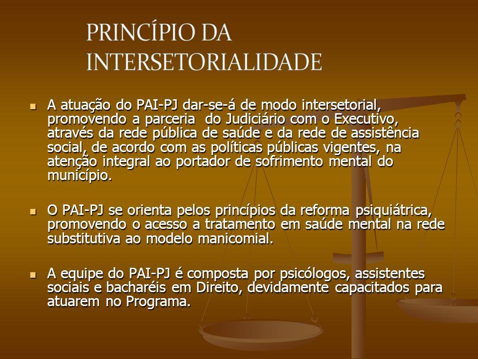 A atuação do PAI-PJ dar-se-á de modo intersetorial, promovendo a parceria do Judiciário com o Executivo, através da rede pública de saúde e da rede de assistência social, de acordo com as políticas públicas vigentes, na atenção integral ao portador de sofrimento mental do município.