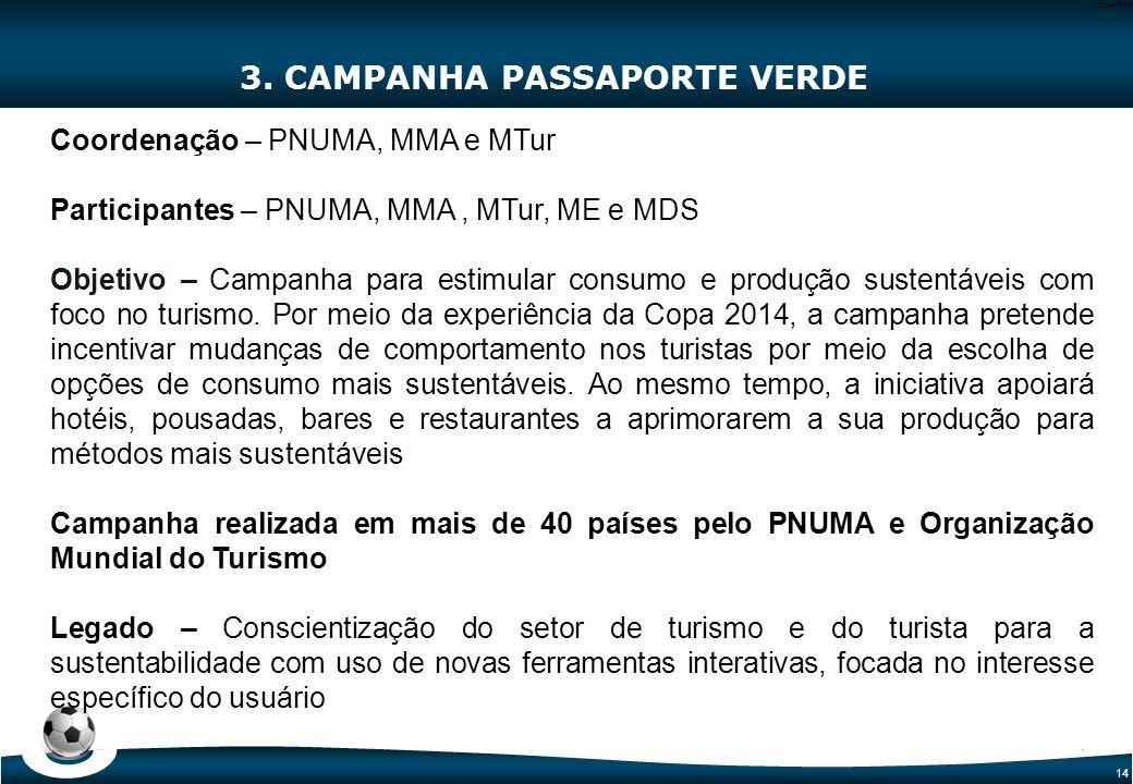 3. CAMPANHA PASSAPORTE VERDE – NOVA MARCA MUNDIAL
