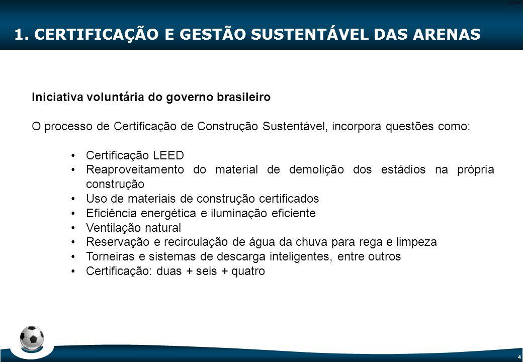 1. CERTIFICAÇÃO E GESTÃO SUSTENTÁVEL DAS ARENAS