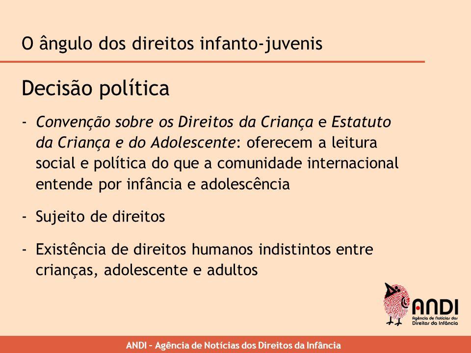 O ângulo dos direitos infanto-juvenis