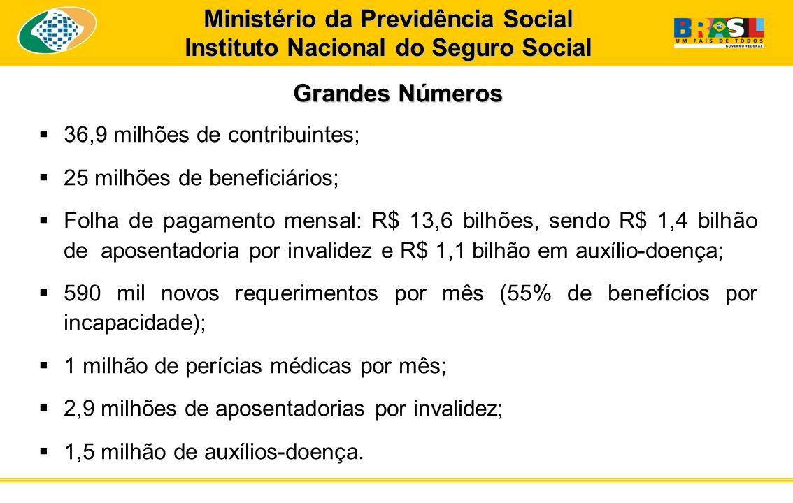Ministério da Previdência Social Instituto Nacional do Seguro Social