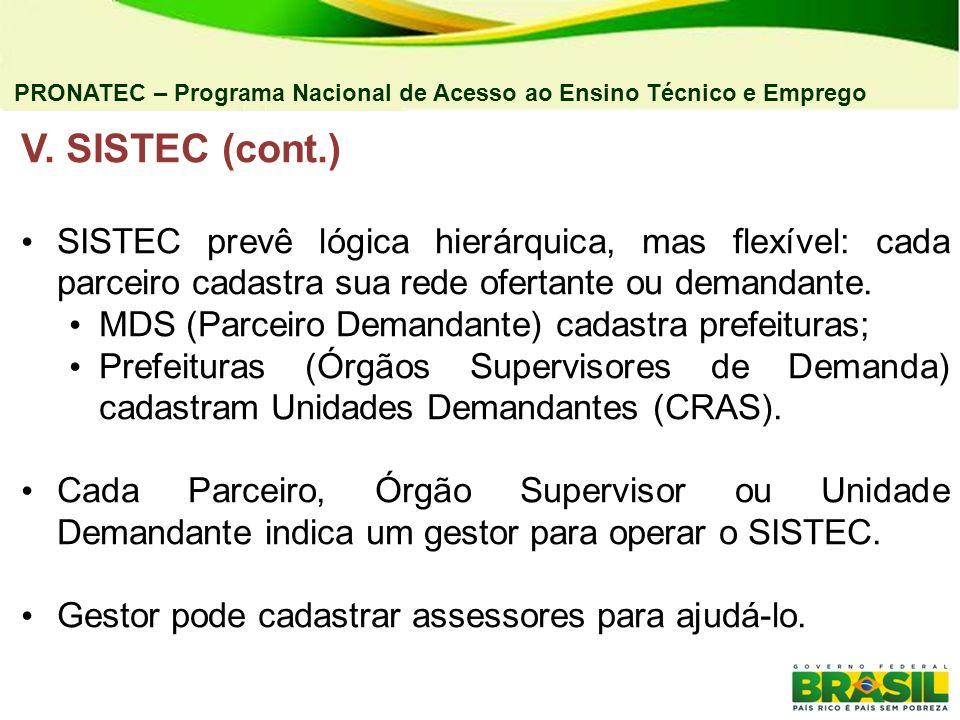 04/03/11 PRONATEC – Programa Nacional de Acesso ao Ensino Técnico e Emprego. V. SISTEC (cont.)