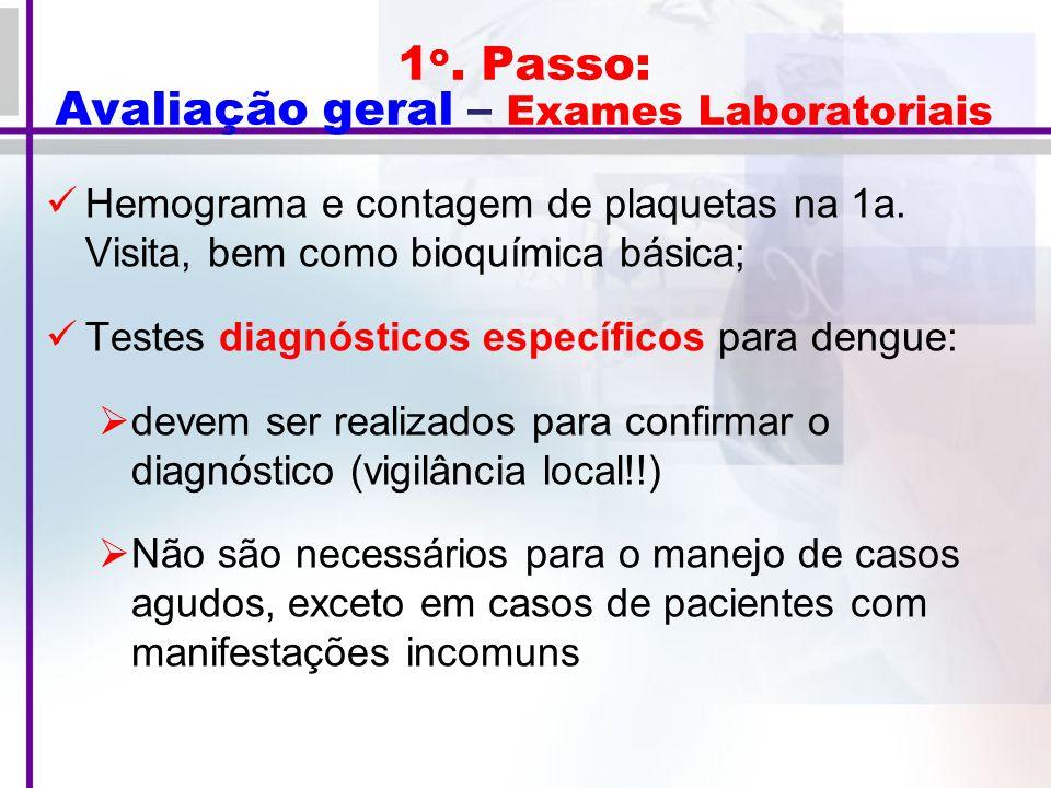 1o. Passo: Avaliação geral – Exames Laboratoriais