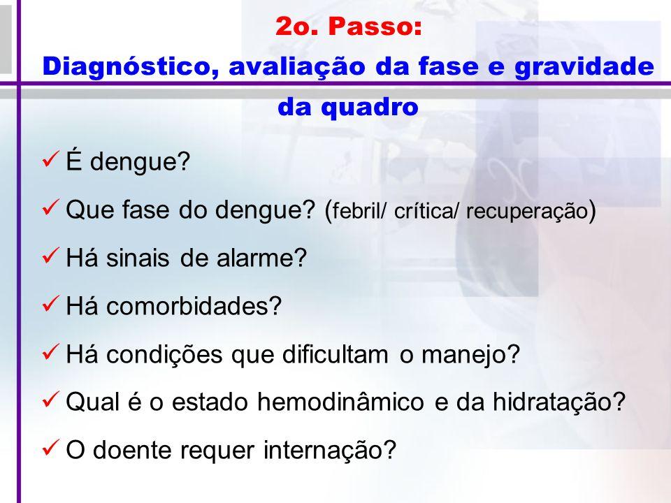 2o. Passo: Diagnóstico, avaliação da fase e gravidade da quadro