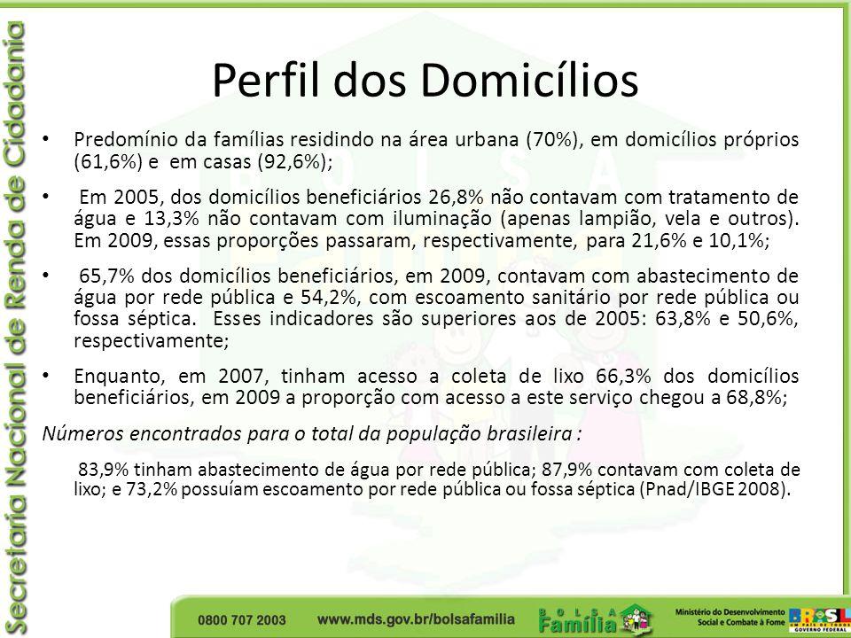 Perfil dos DomicíliosPredomínio da famílias residindo na área urbana (70%), em domicílios próprios (61,6%) e em casas (92,6%);