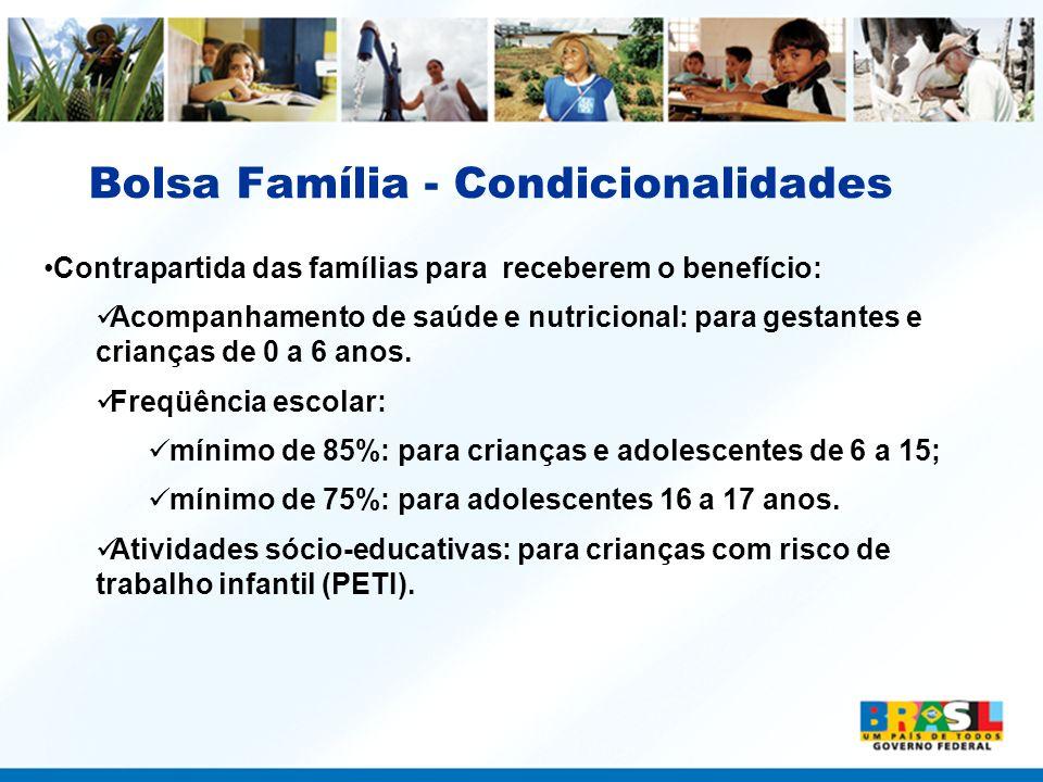 Bolsa Família - Condicionalidades
