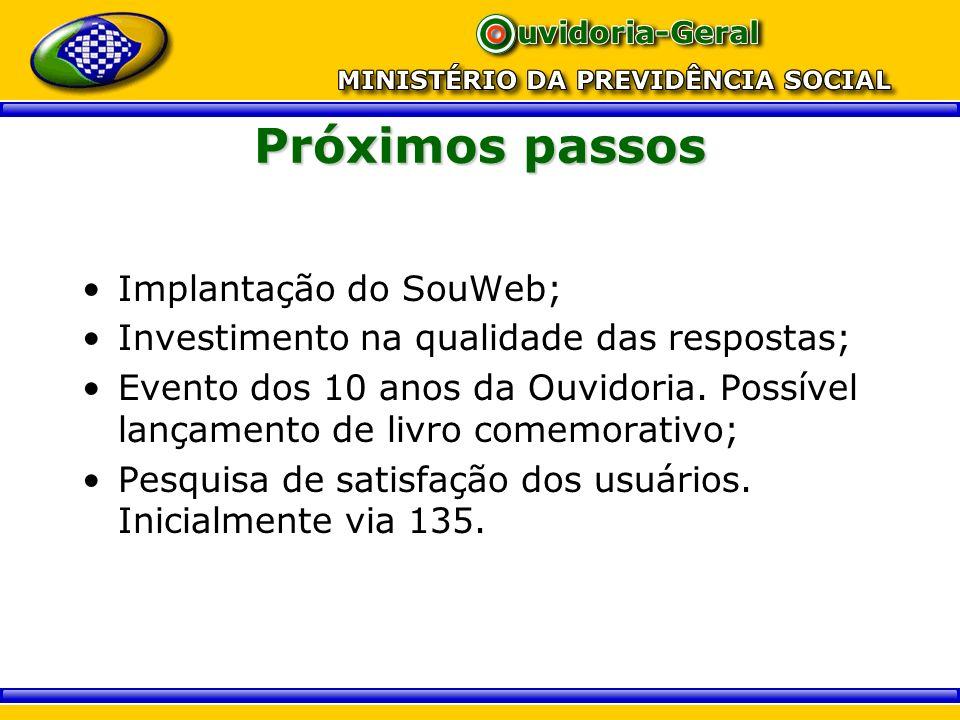 Próximos passos Implantação do SouWeb;