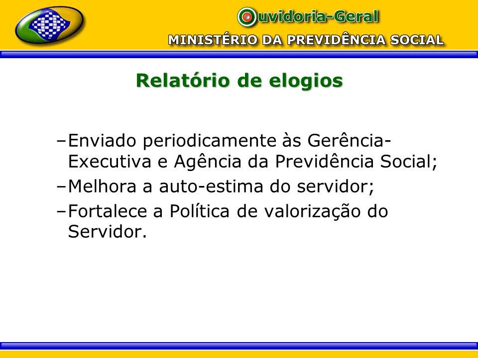 Relatório de elogios Enviado periodicamente às Gerência-Executiva e Agência da Previdência Social; Melhora a auto-estima do servidor;
